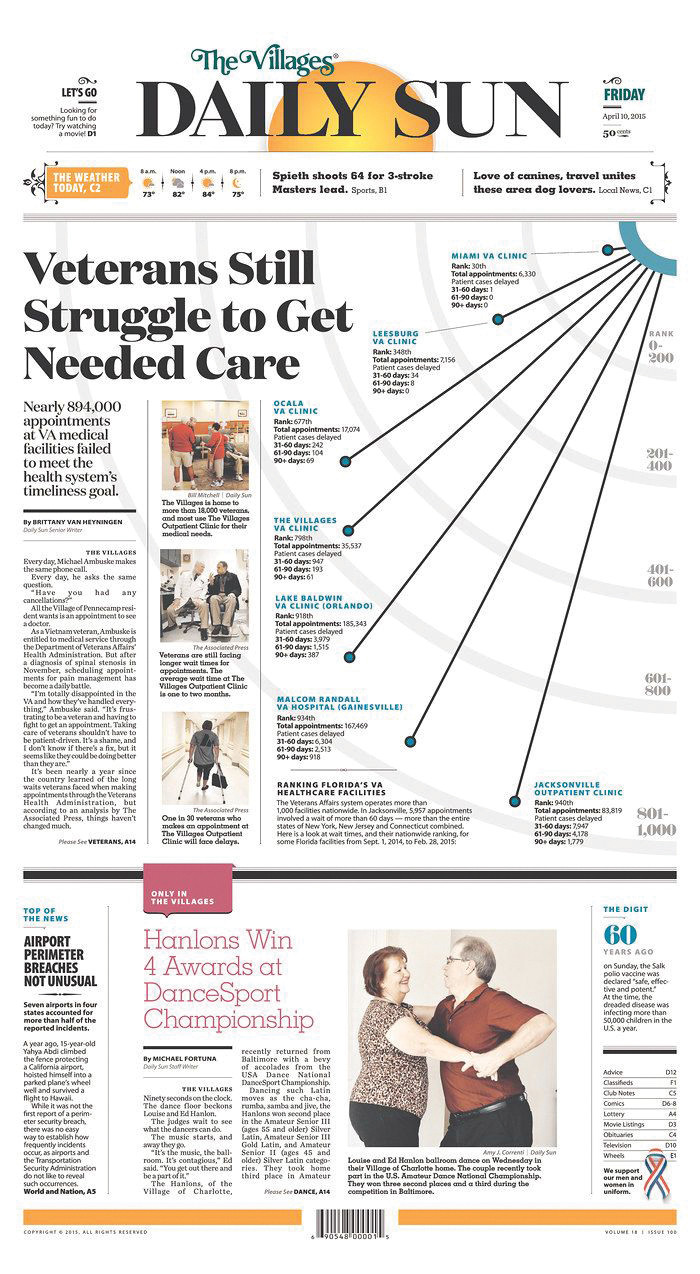 The Villages (Fla.) Daily Sun swept the Black & White and Color divisions in both its circulation category and as the Print Quality Competition's Best in Show.