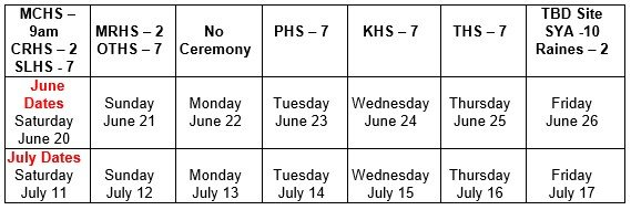 Katy ISD has tentatively proposed the above dates for graduations over the summer. Administration is working out a plan to ensure state guidelines are followed for the ceremonies to protect attendees from the new coronavirus.