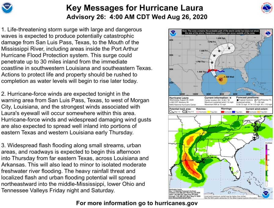 The National Hurricane Center has provided the above information related to Hurricane Laura.