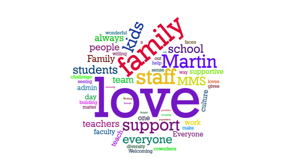 What do you LOVE about Martin Middle School?  Check it out!