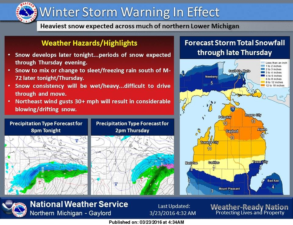 Winter Storm Warning: Updated: Winter Storm Warning Issued For Wednesday Through