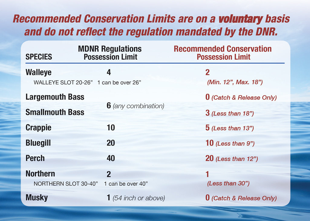 One side of the new postcards that will be distributed in the area this year to promote the suggested new limits.