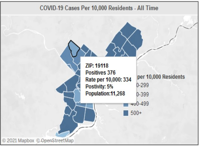 COVID-19 cases per 10,000 residents in zip code 19118, from 2020 through January 4, 2021. (Graphic courtesy phila.gov)