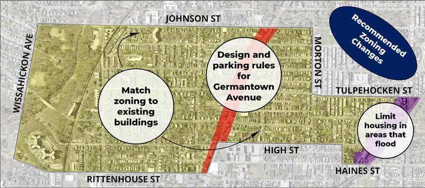 Proposed zoning changes for Germantown include a flood zone modification.