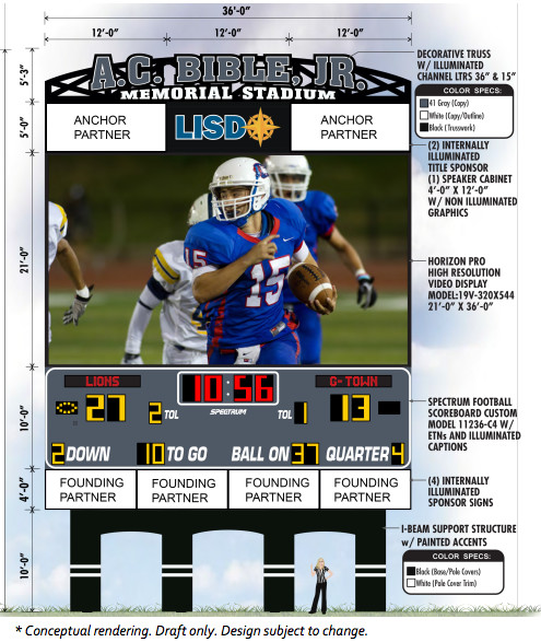 This rendering of an LED display scoreboard shows a concept of what a board at a Leander ISD football stadium could look like.