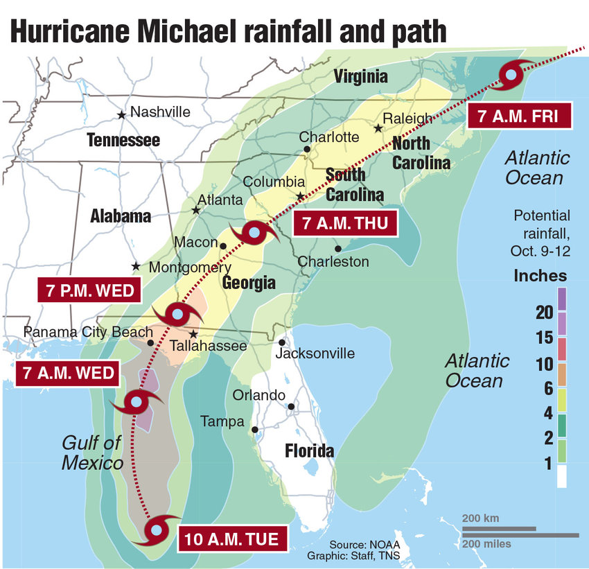 Rain prediction for Hurricane Michael over the next 3 days.