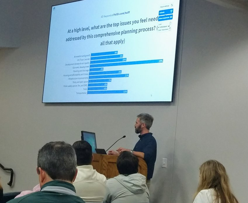 Halff Associates Planning Team Leader Jordan Maddox helped lead the presentation on Leander's Comprehensive Plan overhaul timeline during Thursday's joint workshop.