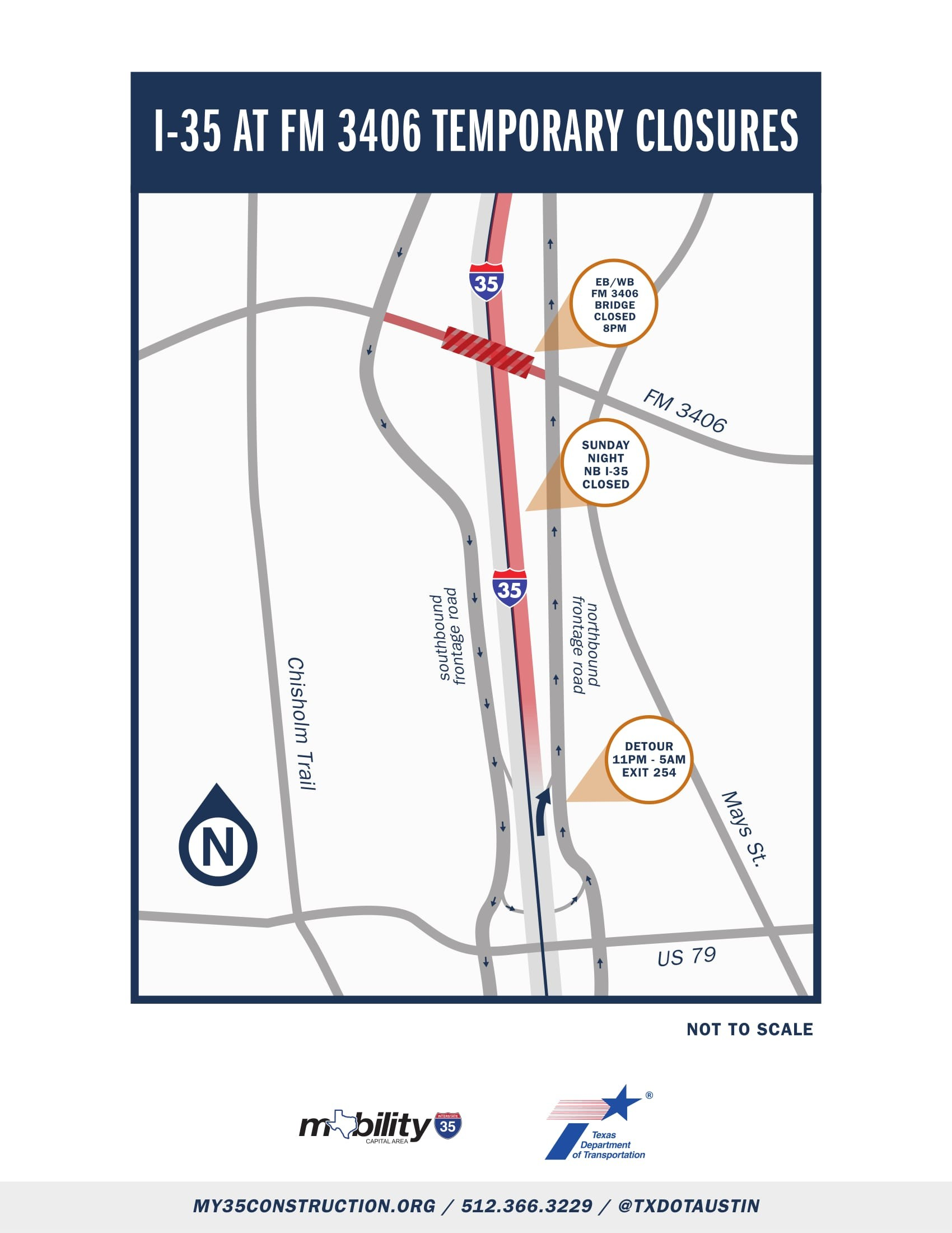 Northbound I-35 mainlanes will be closed and traffic detoured to the frontage roads at exit 254 beginning at 9 p.m., with full mainlane closures from 11 p.m. until 5 a.m., Sunday, Aug. 13 during construction of a U-Turn bridge.