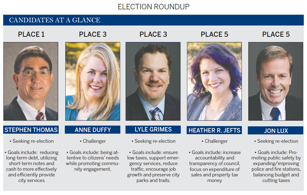 Election Roundup May 6