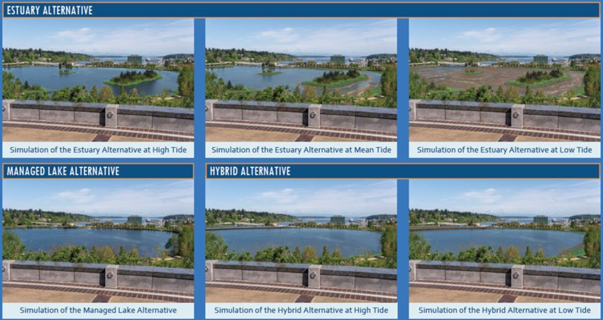 All three proposed alternatives for the future of Capitol Lake are shown above at various tide levels.