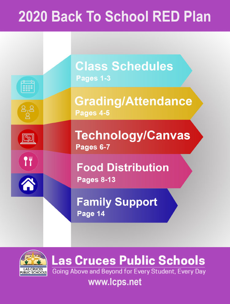 Las Cruces Public Schools 'Red' Phase for Back to School 2020-2021