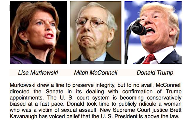Stacking of the judiciary by recent conservatives