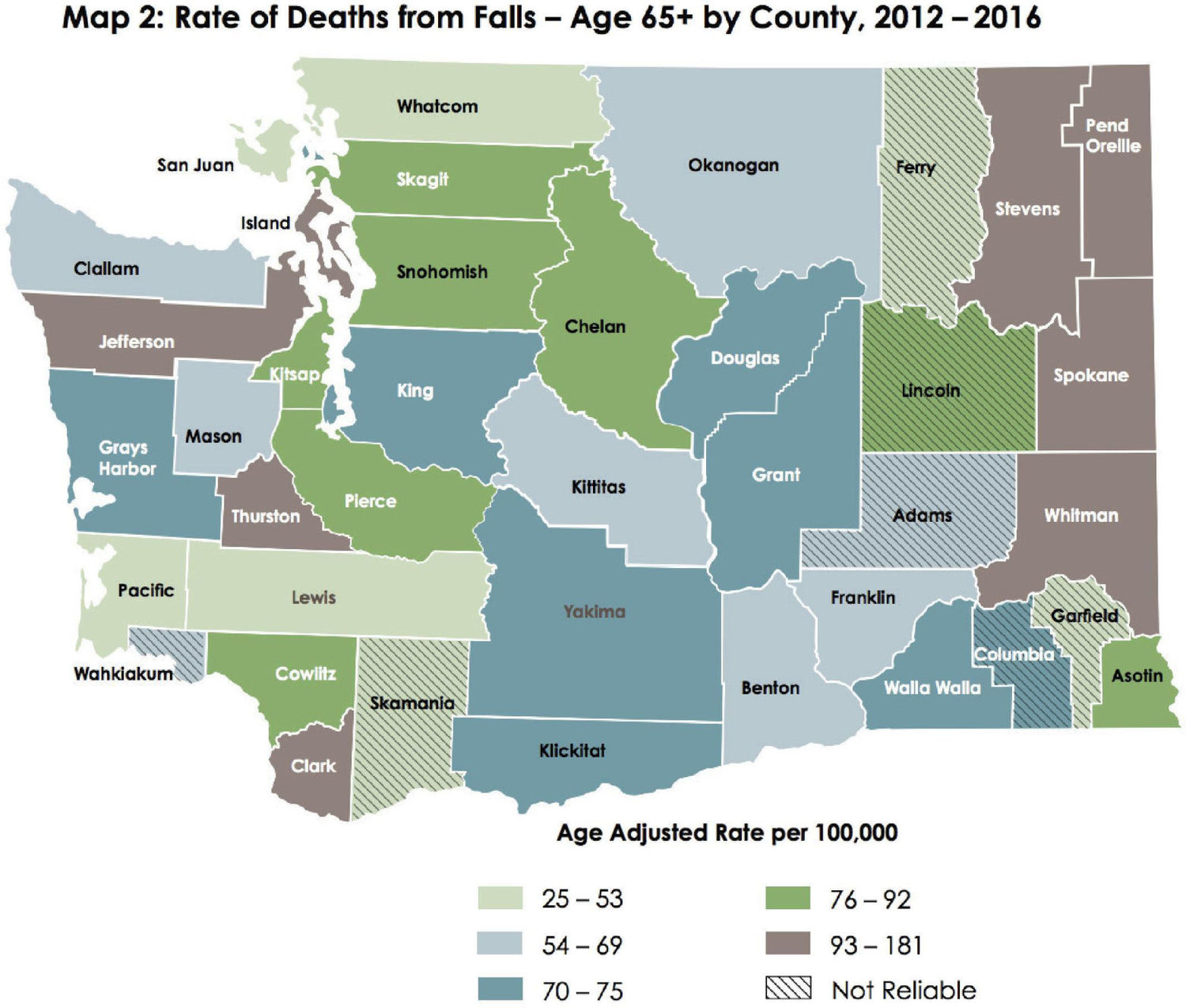 From 2012 to 2016, in the larger counties, Spone County had the highest fall death rate, followed by Clark and Thurston. Among the smaller counties, Whitman and Stevens counties appear to have elevated rates of fall-related deaths.