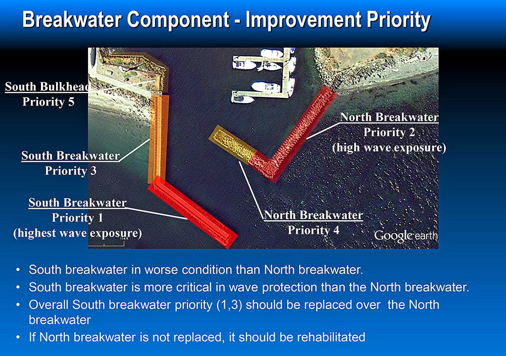 This graphic shows the priority for repairs at the Point Hudson jetties. The highest priority is the south jetty (pictured at lower left), which has deteriorated significantly over the decades. Graphic courtesy Port of Port Townsend