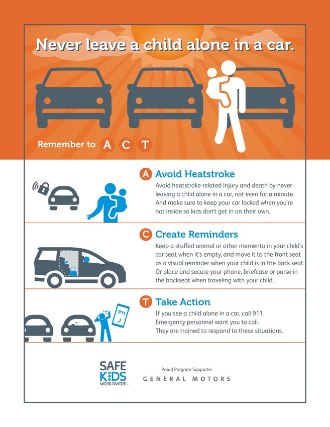 ACT heat stroke prevention infographic courtesy of Safe Kids Worldwide.