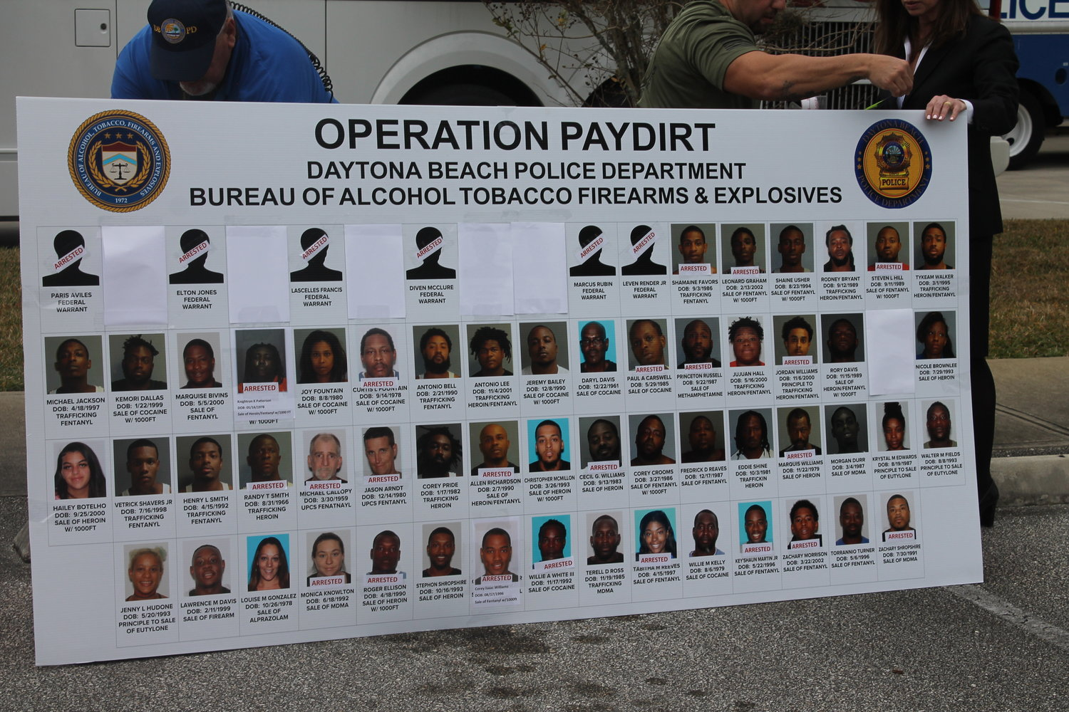 The names and faces of the 60+ individuals that have been charged so far in the operation. 24 have been arrested
